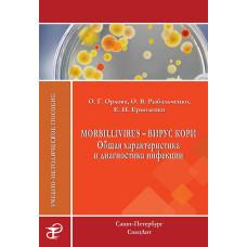 Morbillivirus — вирус кори. Общая характеристика и диагностика инфекции